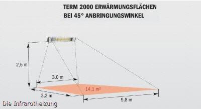 burda heizstrahler term 2000 ip65 light heat urlh1765. Black Bedroom Furniture Sets. Home Design Ideas